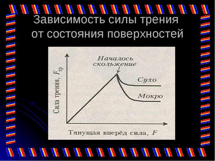 Зависимость силы трения от состояния поверхностей