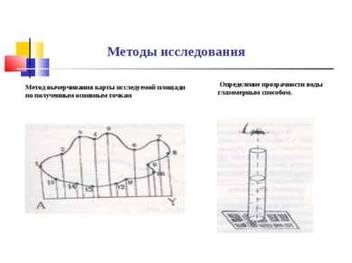 Методы исследования Метод вычерчивания карты исследуемой площади по полученны...