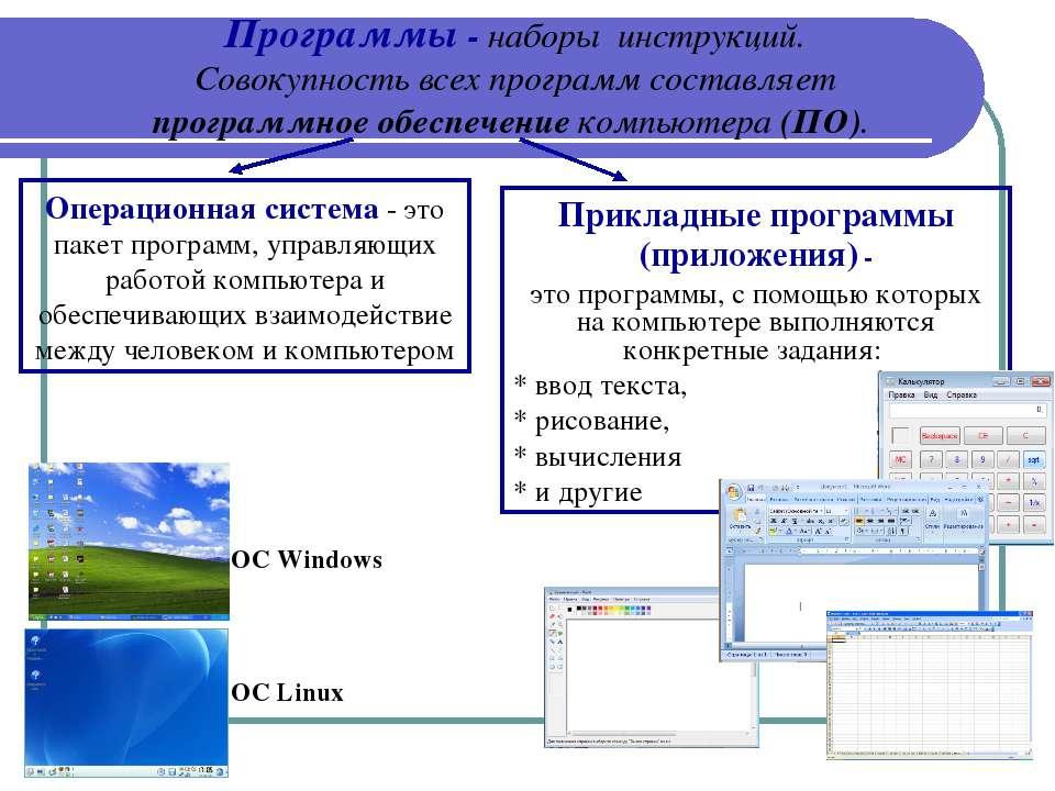 Операционная система - это пакет программ, управляющих работой компьютера и о...