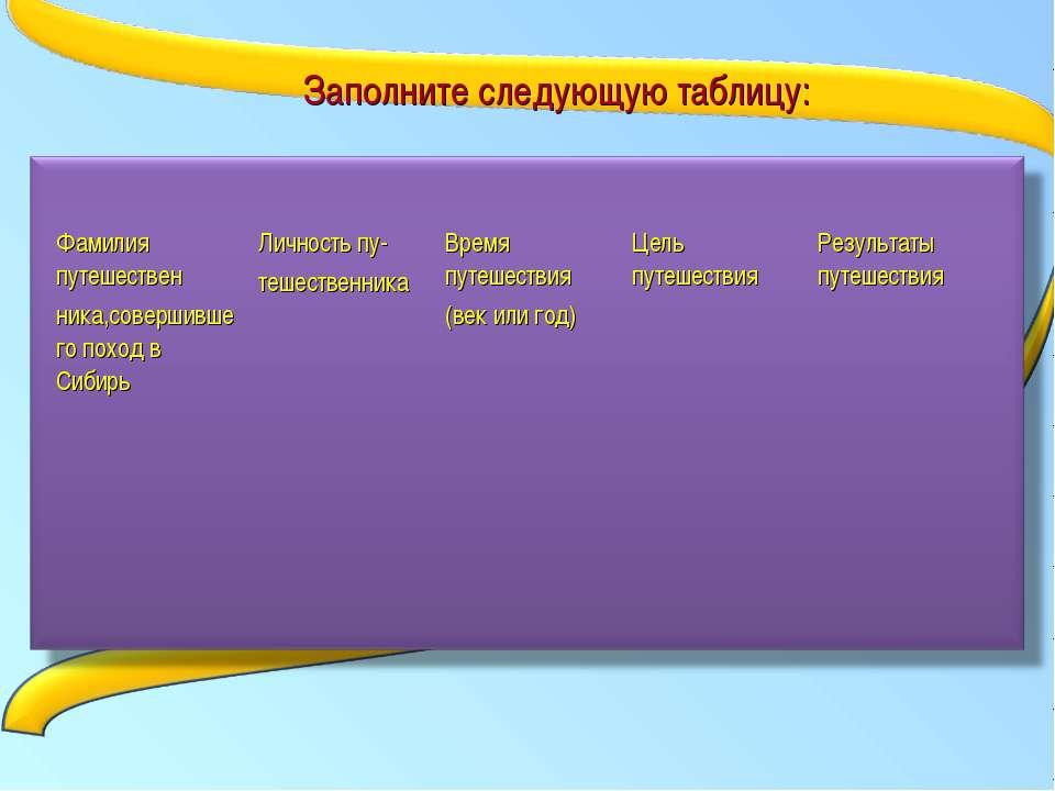 Заполните следующую таблицу: