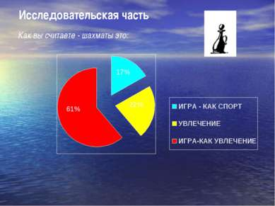 61% 17% 22% Исследовательская часть Как вы считаете - шахматы это: