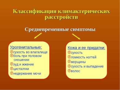 Классификация климактерических расстройств Средневременные симптомы Урогенита...