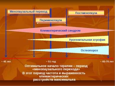 ~ 51 год ~ 65-70 лет ~ 45 лет Менопаузальный переход Перименопауза Постменопа...