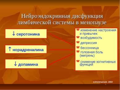 Нейроэндокринная дисфункция лимбической системы в менопаузе норадреналина сер...