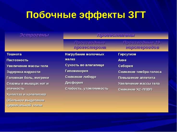Побочные эффекты ЗГТ