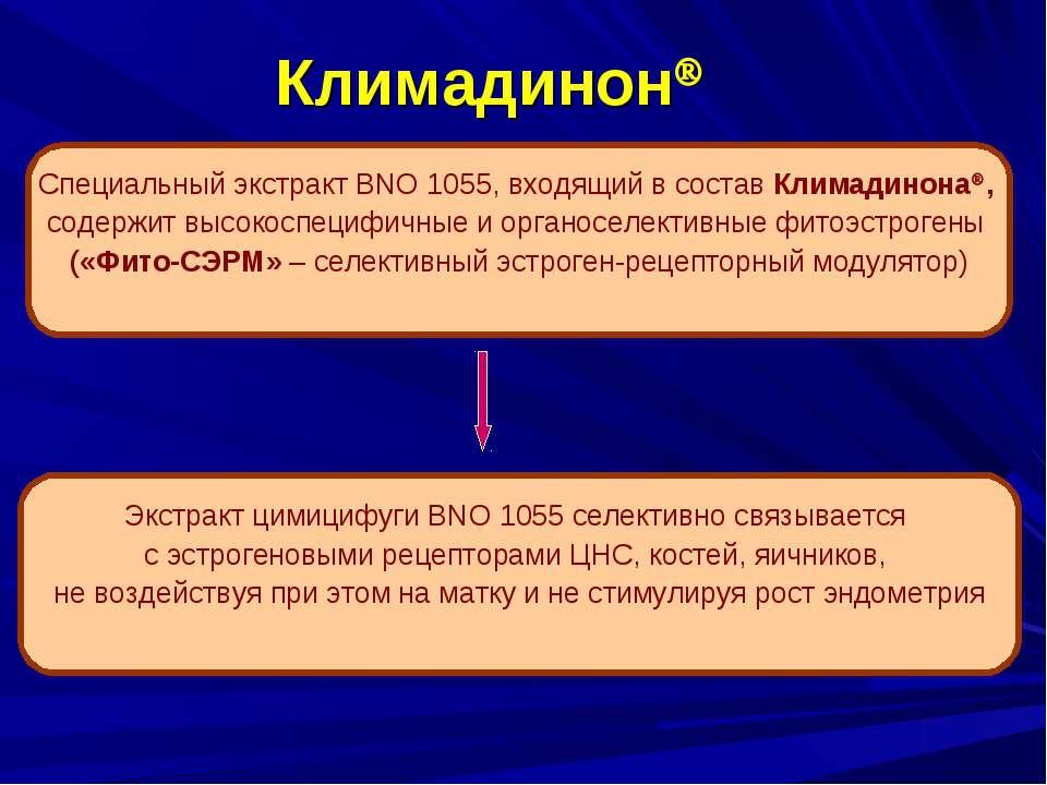 Климадинон Специальный экстракт BNO 1055, входящий в состав Климадинона , сод...