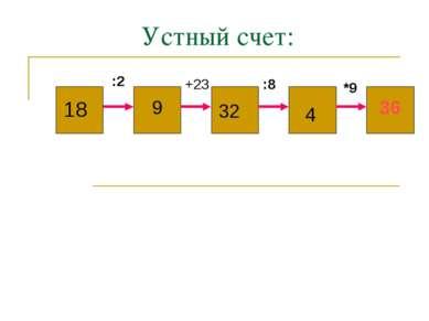 Устный счет: 18 :2 +23 :8 *9 9 32 4 36