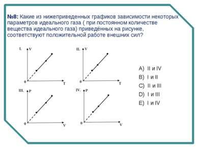 №8: Какие из нижеприведенных графиков зависимости некоторых параметров идеаль...