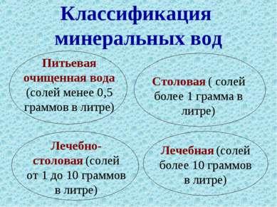 Классификация минеральных вод Питьевая очищенная вода (солей менее 0,5 граммо...