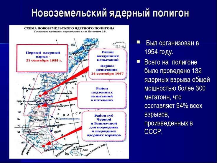 Новоземельский ядерный полигон Был организован в 1954 году. Всего на полигоне...