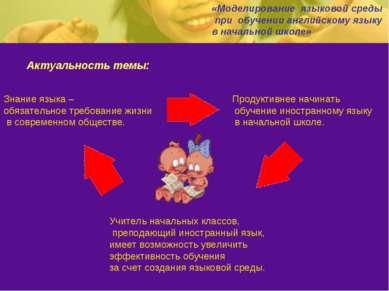 Актуальность темы: «Моделирование языковой среды при обучении английскому язы...