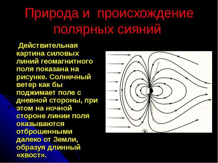 Природа и происхождение полярных сияний Действительная картина силовых лини...