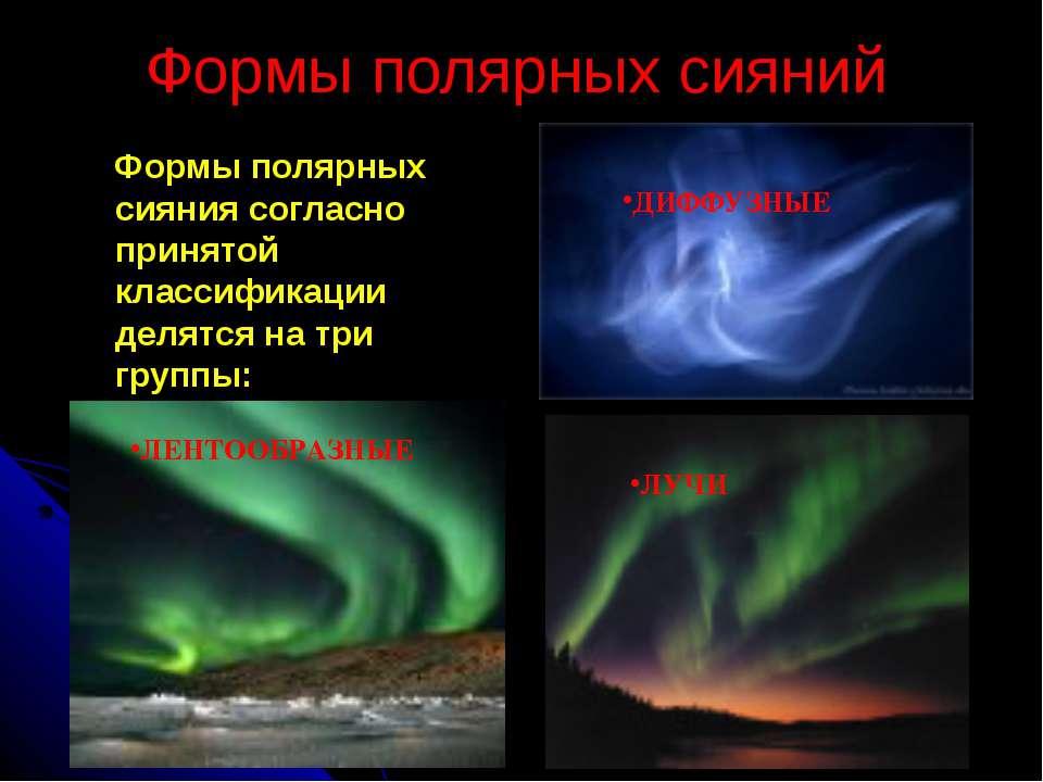Формы полярных сияний Формы полярных сияния согласно принятой классификации д...