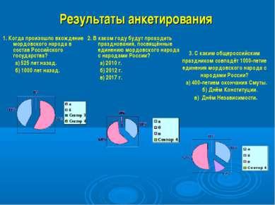 3. С каким общероссийским праздником совпадёт 1000-летие единения мордовского...
