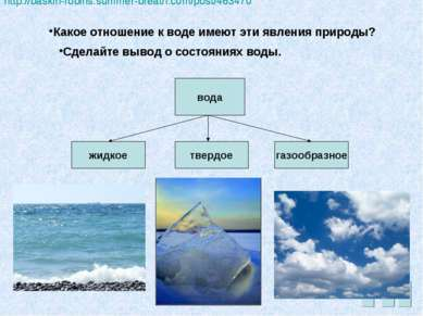 Какое отношение к воде имеют эти явления природы? Сделайте вывод о состояниях...