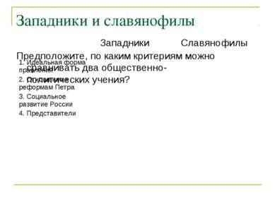Западники и славянофилы Предположите, по каким критериям можно сравнивать два...
