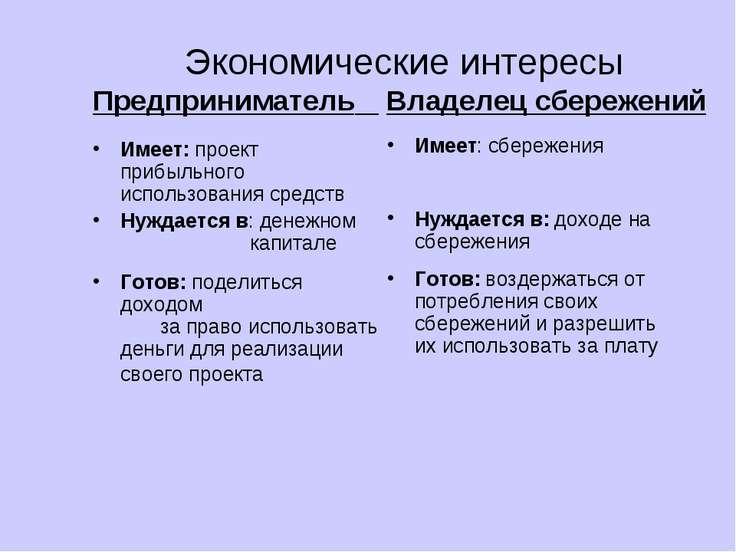 Экономические интересы Предприниматель Владелец сбережений Имеет: проект приб...