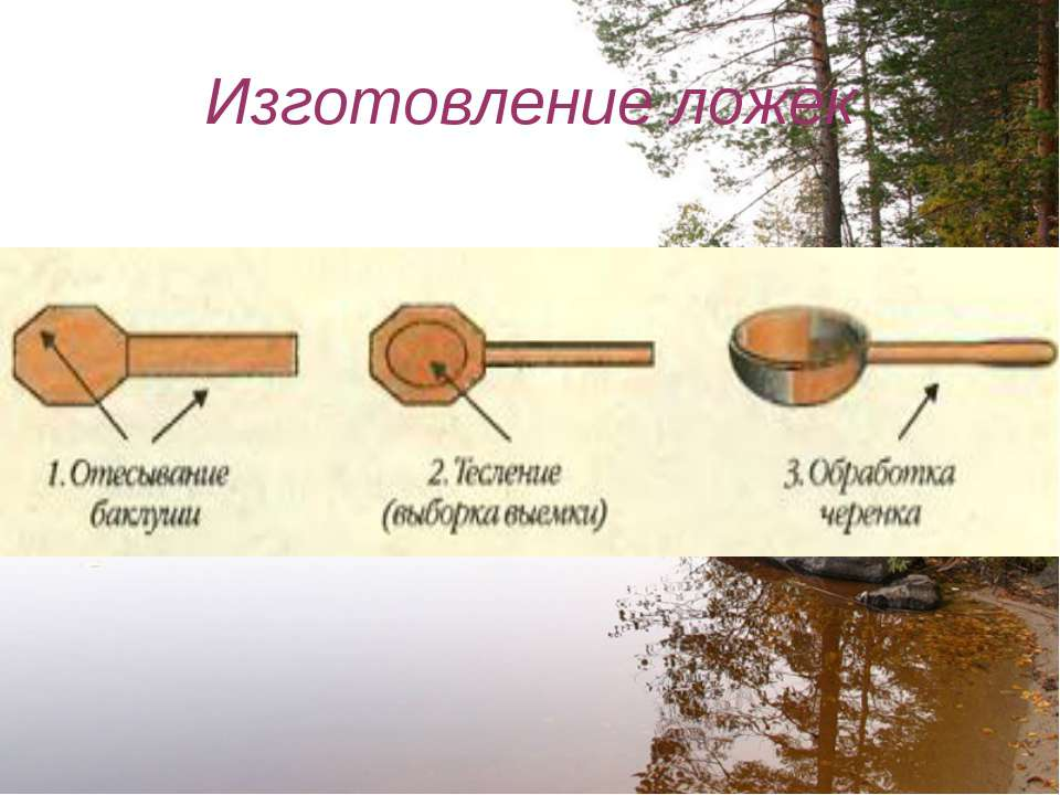 Изготовление ложек