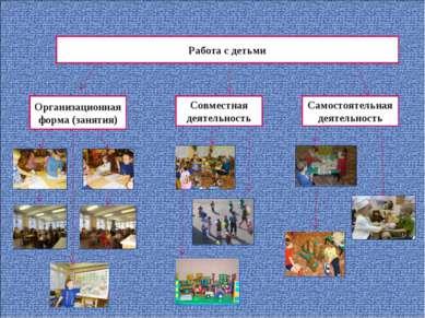 Работа с детьми Организационная форма (занятия) Совместная деятельность Самос...