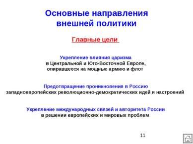 Основные направления внешней политики Главные цели Укрепление влияния царизма...
