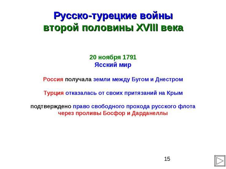 Русско-турецкие войны второй половины XVIII века 20 ноября 1791 Ясский мир Ро...
