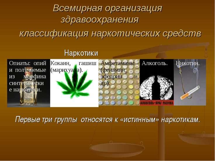 Всемирная организация здравоохранения классификация наркотических средств Пер...