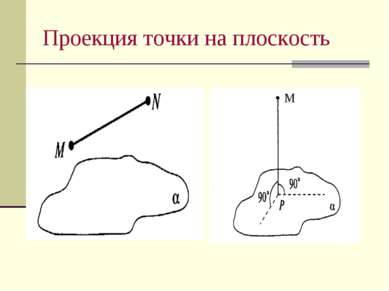 Проекция точки на плоскость M