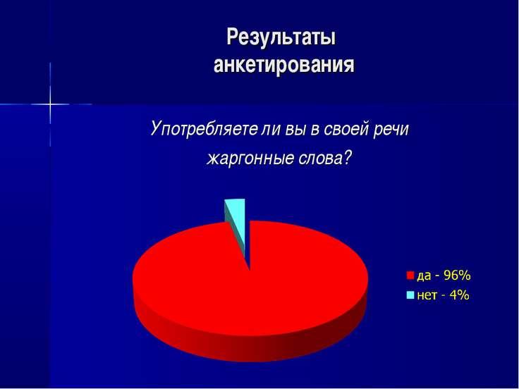 Результаты анкетирования Употребляете ли вы в своей речи жаргонные слова?