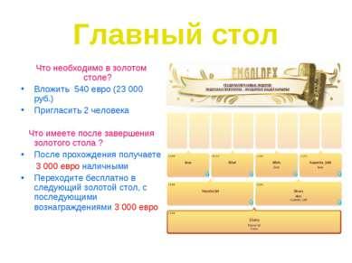 Главный стол Что необходимо в золотом столе? Вложить 540 евро (23 000 руб.) П...