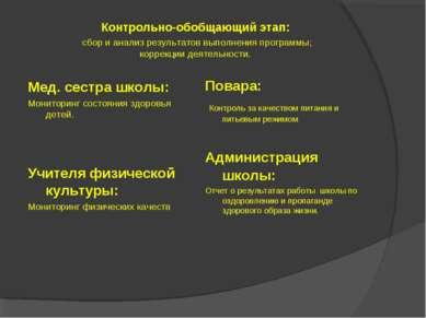 Контрольно-обобщающий этап: сбор и анализ результатов выполнения программы; к...