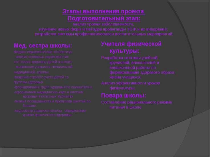 Этапы выполнения проекта Подготовительный этап: анализ уровня заболеваемости,...