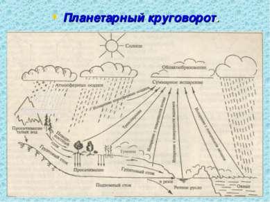 Планетарный круговорот.