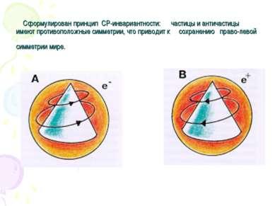 Сформулирован принцип CP-инвариантности: частицы и античастицы имеют противоп...