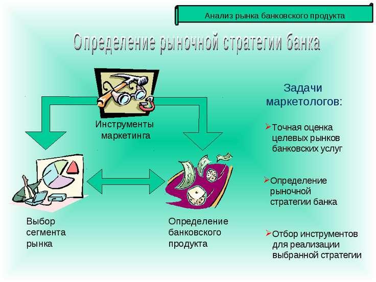 Определение рыночной стратегии банка Точная оценка целевых рынков банковских ...