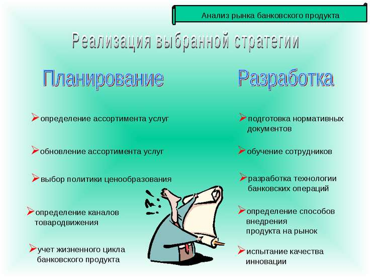 определение ассортимента услуг обновление ассортимента услуг выбор политики ц...