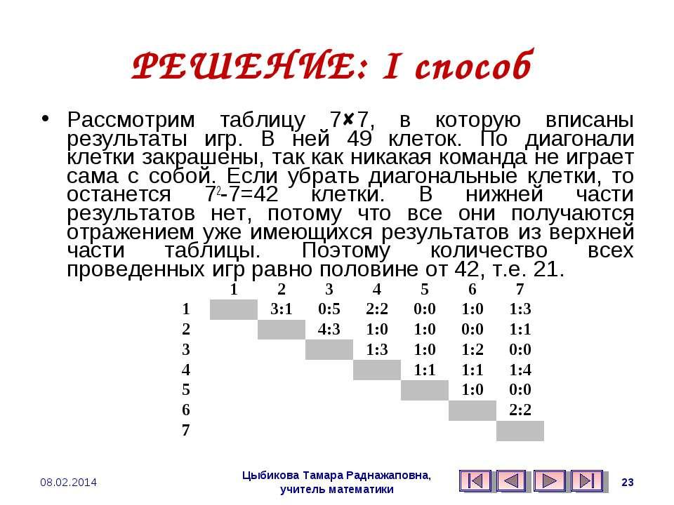 РЕШЕНИЕ: I способ Рассмотрим таблицу 7 7, в которую вписаны результаты игр. В...