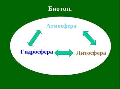 Биотоп. Атмосфера Гидросфера Литосфера