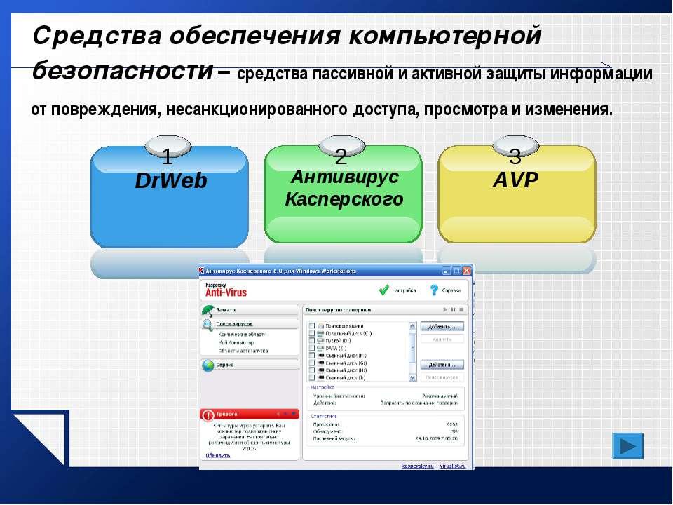 Средства обеспечения компьютерной безопасности – средства пассивной и активно...