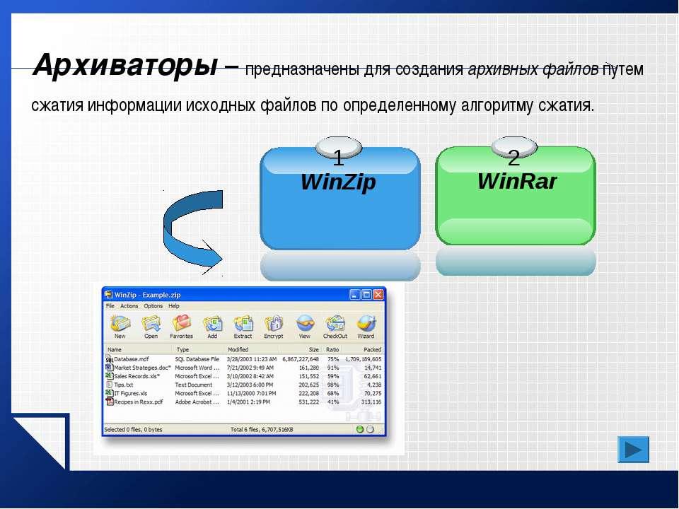 Архиваторы – предназначены для создания архивных файлов путем сжатия информац...