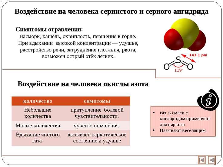 Воздействие на человека сернистого и серного ангидрида Симптомы отравления: н...