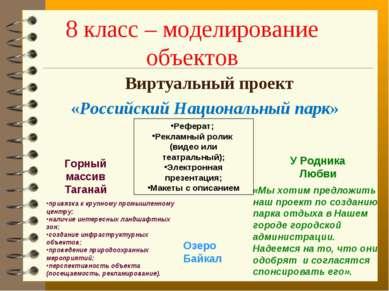 8 класс – моделирование объектов Виртуальный проект «Российский Национальный ...