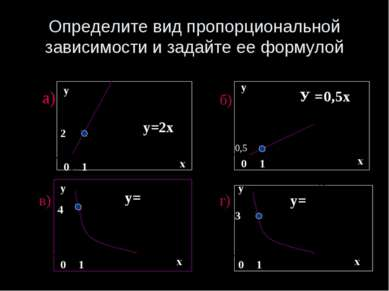 Определите вид пропорциональной зависимости и задайте ее формулой 2 у= 2х а) ...