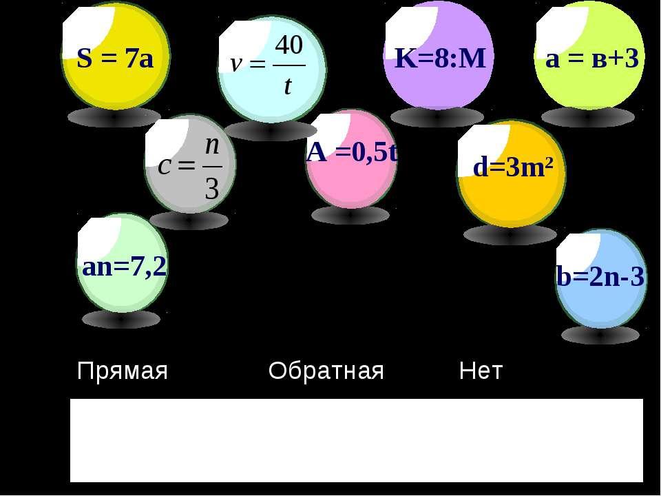 S = 7a K=8:М А =0,5t d=3m2 an=7,2 b=2n-3 а = в+3 Прямая Обратная Нет