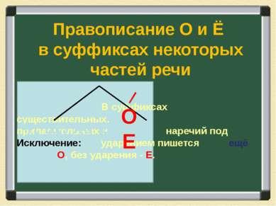 Правописание О и Ё в суффиксах некоторых частей речи В суффиксах существитель...