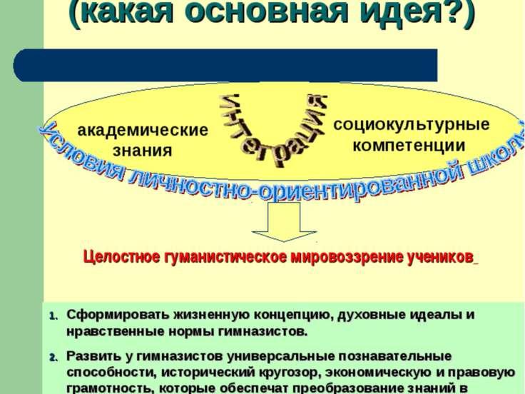 Концепция программы (какая основная идея?) Сформировать жизненную концепцию, ...