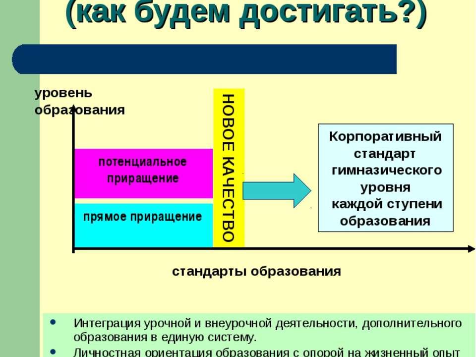 Пути реализации программы (как будем достигать?) уровень образования стандарт...