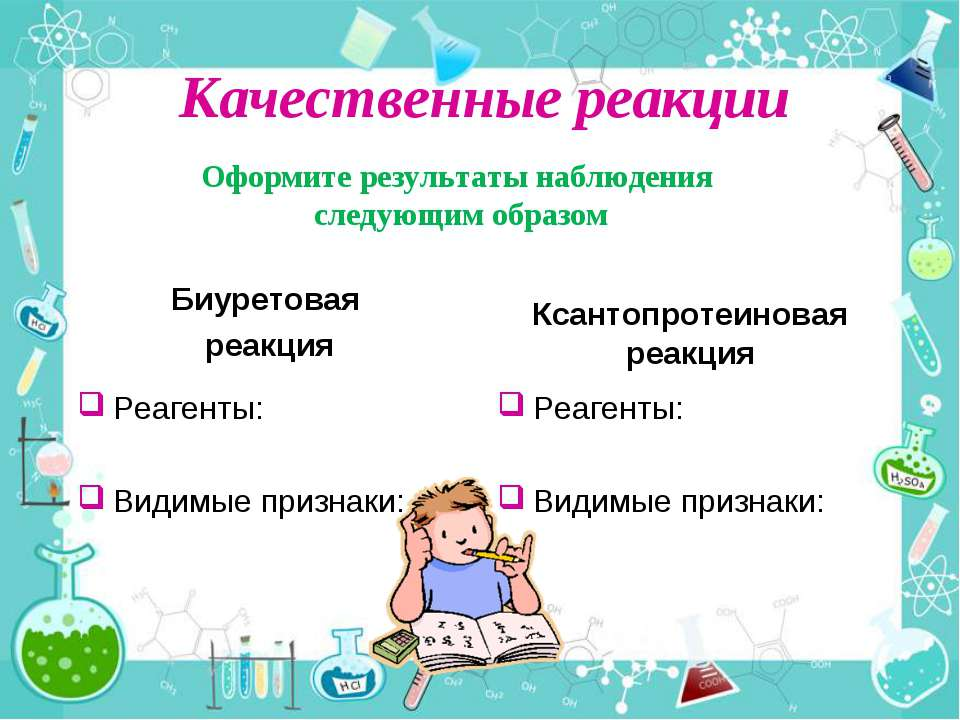 Качественные реакции Биуретовая реакция Реагенты: Видимые признаки: Ксантопро...