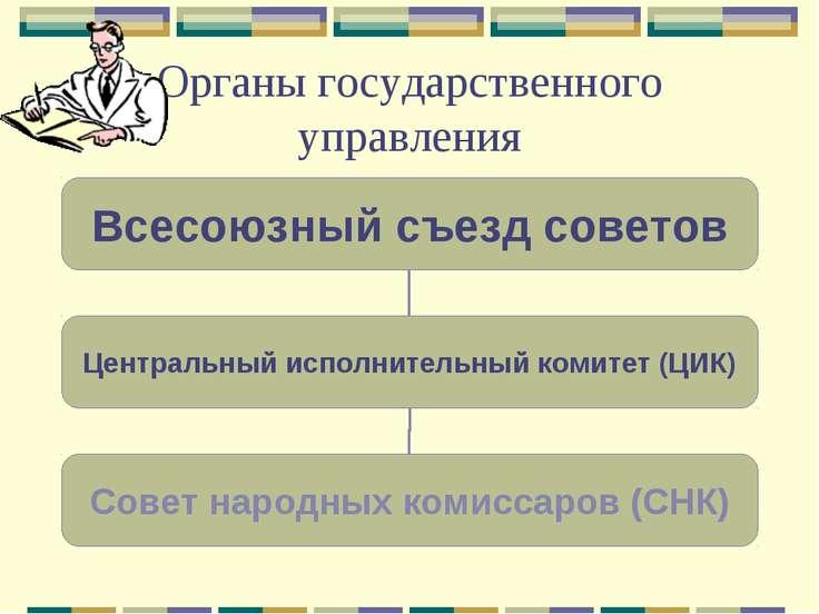 Органы государственного управления
