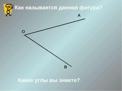 Как называется данная фигура? О А В Какие углы вы знаете?