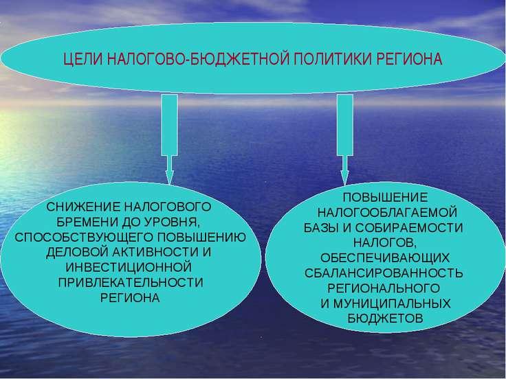 ЦЕЛИ НАЛОГОВО-БЮДЖЕТНОЙ ПОЛИТИКИ РЕГИОНА ПОВЫШЕНИЕ НАЛОГООБЛАГАЕМОЙ БАЗЫ И СО...